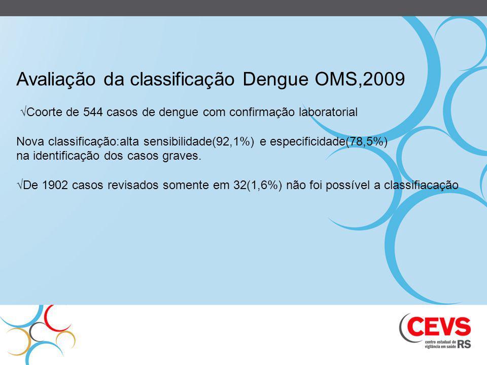 Avaliação da classificação Dengue OMS,2009 Coorte de 544 casos de dengue com confirmação laboratorial Nova classificação:alta sensibilidade(92,1%) e e