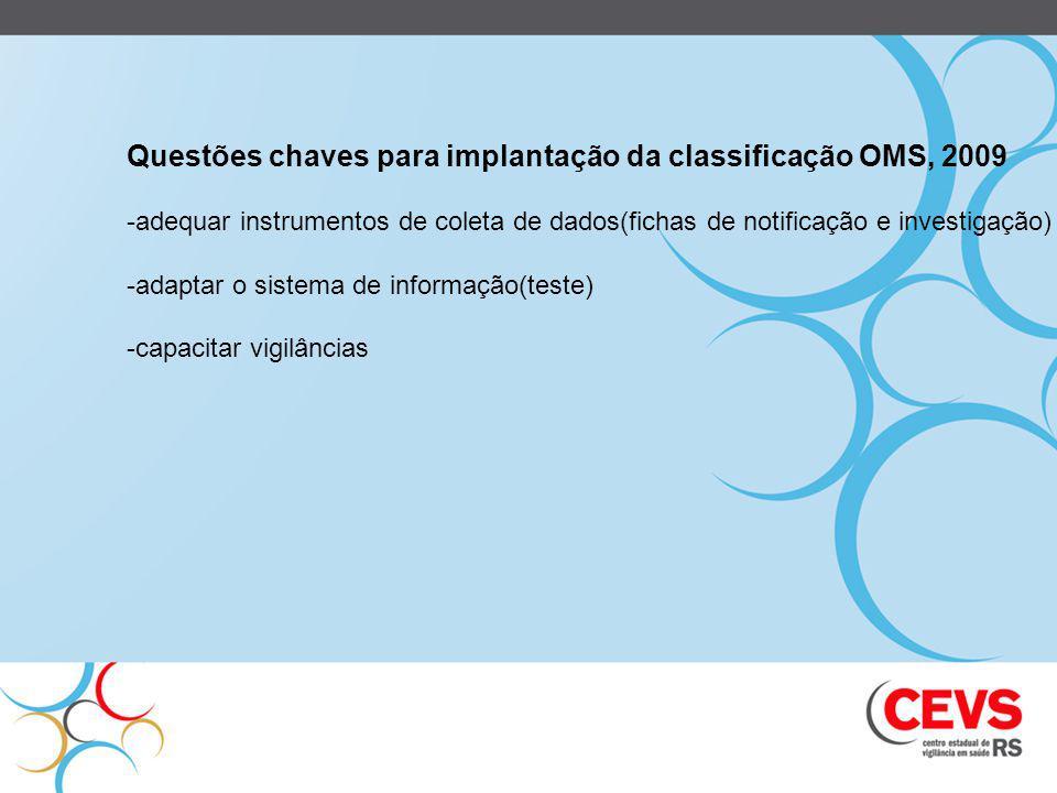 Questões chaves para implantação da classificação OMS, 2009 -adequar instrumentos de coleta de dados(fichas de notificação e investigação) -adaptar o