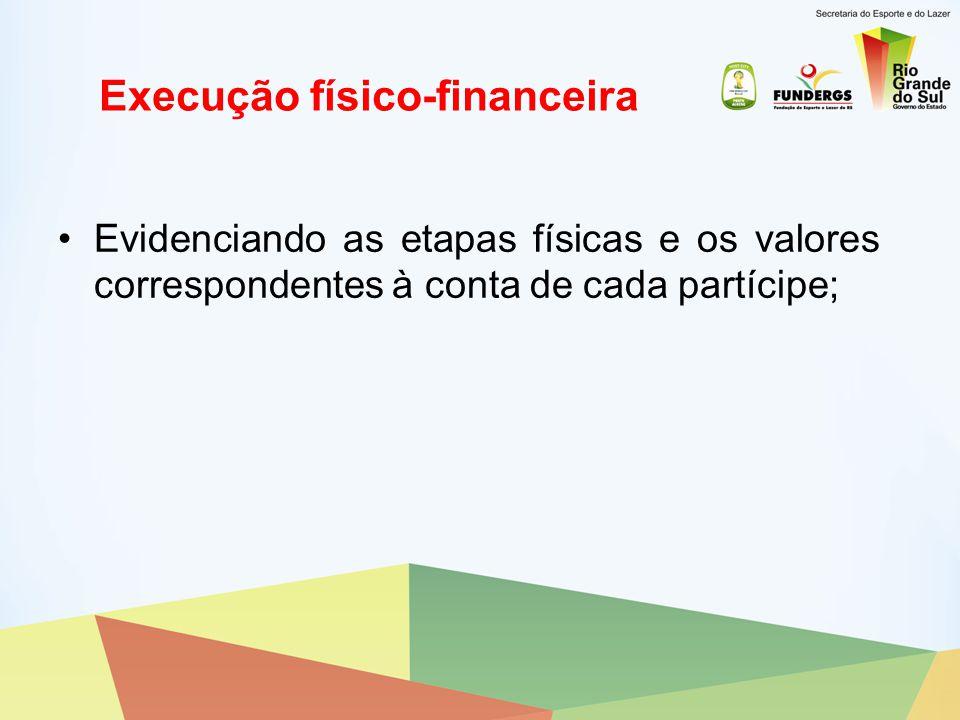 Execução físico-financeira Evidenciando as etapas físicas e os valores correspondentes à conta de cada partícipe;