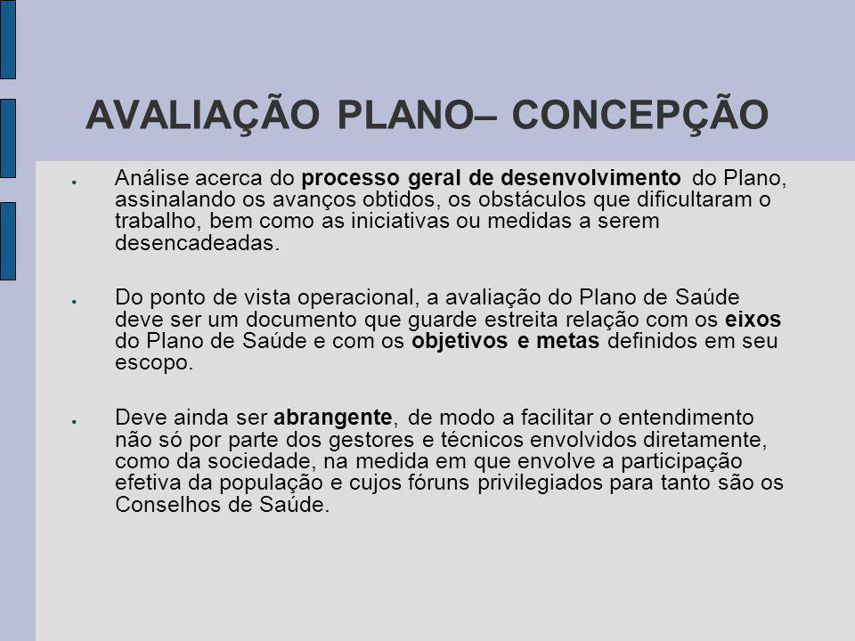 AVALIAÇÃO PLANO– CONCEPÇÃO Análise acerca do processo geral de desenvolvimento do Plano, assinalando os avanços obtidos, os obstáculos que dificultaram o trabalho, bem como as iniciativas ou medidas a serem desencadeadas.