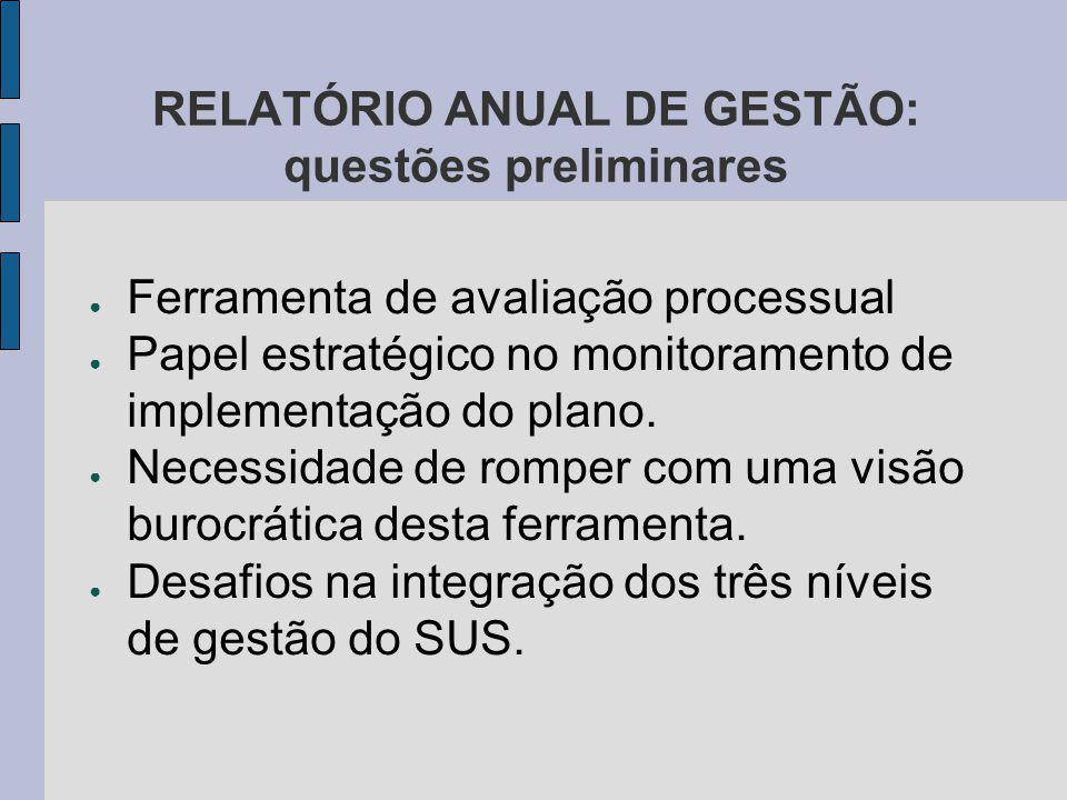 RELATÓRIO ANUAL DE GESTÃO: questões preliminares Ferramenta de avaliação processual Papel estratégico no monitoramento de implementação do plano.