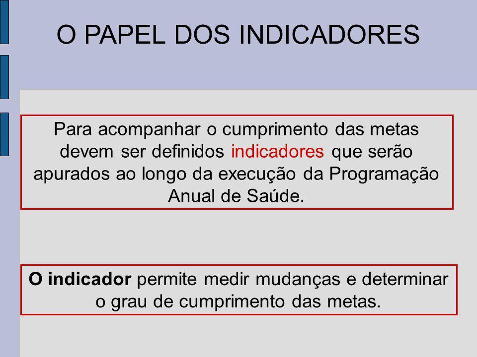 O PAPEL DOS INDICADORES Para acompanhar o cumprimento das metas devem ser definidos indicadores que serão apurados ao longo da execução da Programação Anual de Saúde.