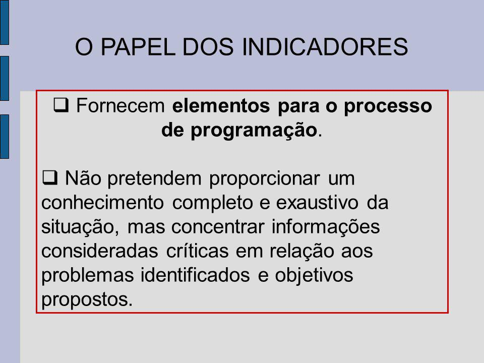 O PAPEL DOS INDICADORES Fornecem elementos para o processo de programação.