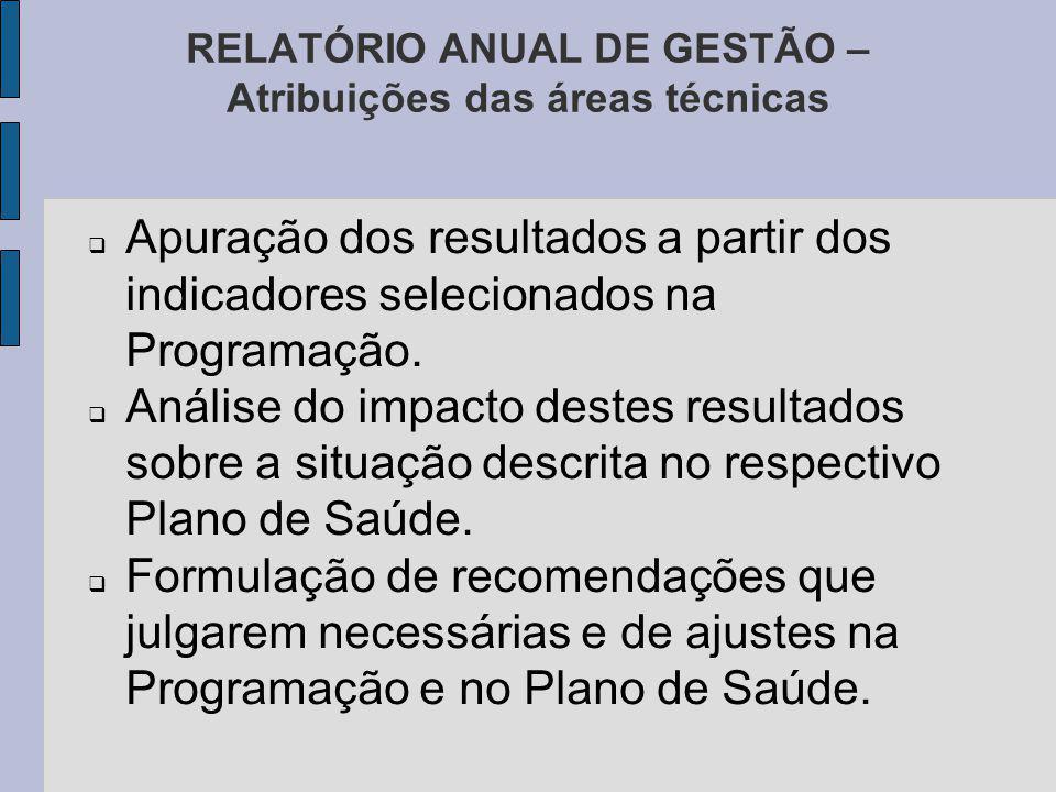 RELATÓRIO ANUAL DE GESTÃO – Atribuições das áreas técnicas Apuração dos resultados a partir dos indicadores selecionados na Programação.