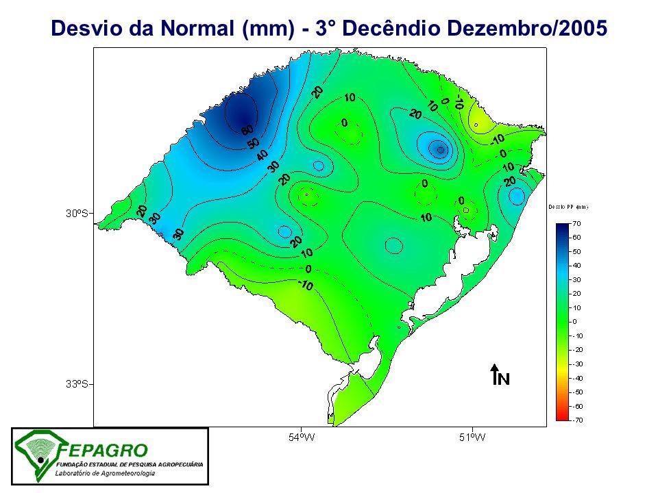Desvio da Normal (mm) - 3° Decêndio Dezembro/2005