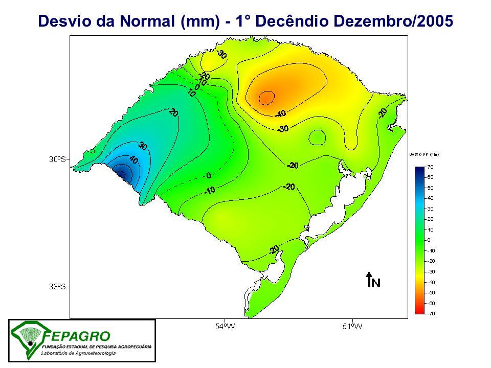 Desvio da Normal (mm) - 1° Decêndio Dezembro/2005