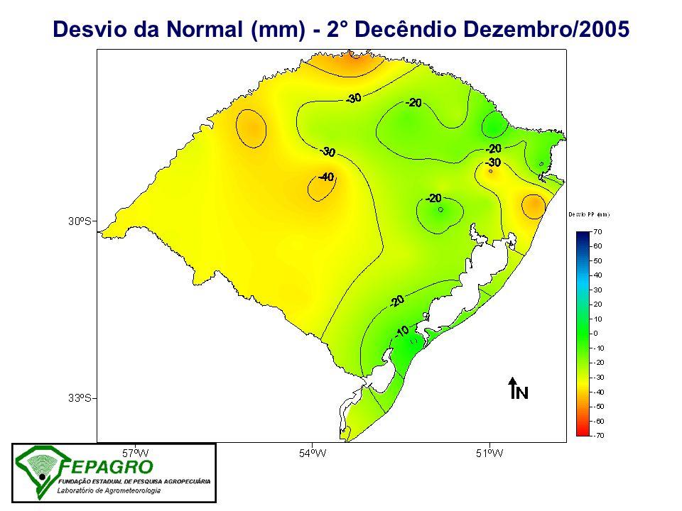 Desvio da Normal (mm) - 2° Decêndio Dezembro/2005