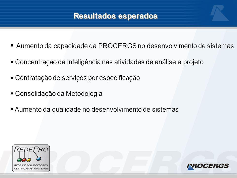 Aumento da capacidade da PROCERGS no desenvolvimento de sistemas Concentração da inteligência nas atividades de análise e projeto Contratação de serviços por especificação Consolidação da Metodologia Aumento da qualidade no desenvolvimento de sistemas Resultados esperados