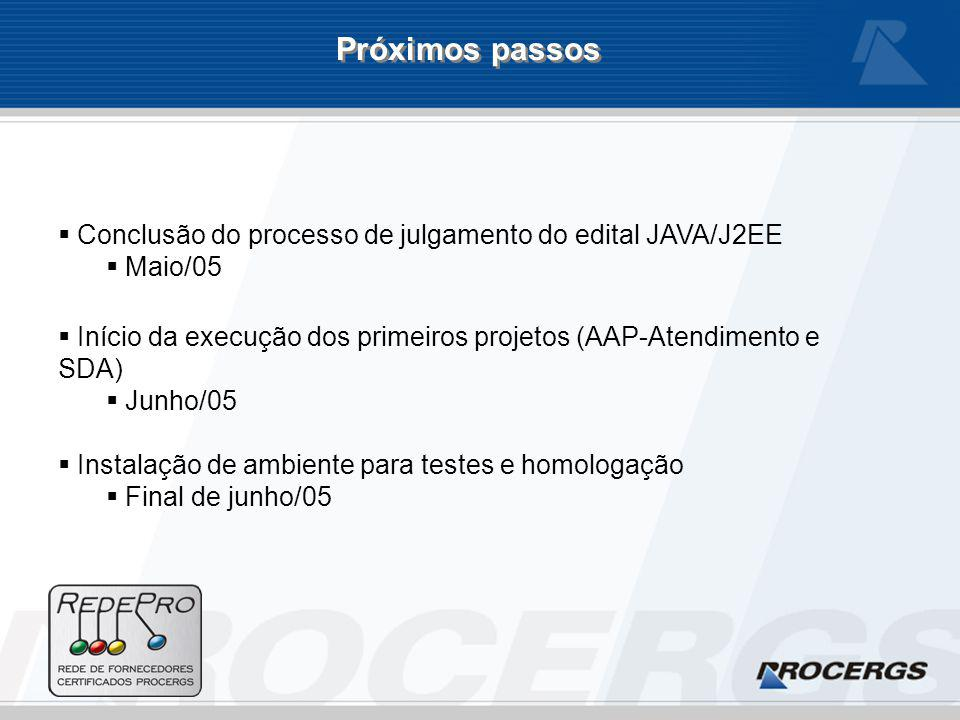 Próximos passos Conclusão do processo de julgamento do edital JAVA/J2EE Maio/05 Início da execução dos primeiros projetos (AAP-Atendimento e SDA) Junho/05 Instalação de ambiente para testes e homologação Final de junho/05