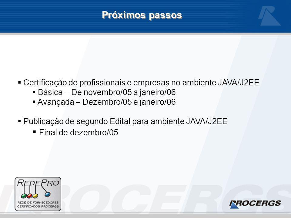Próximos passos Certificação de profissionais e empresas no ambiente JAVA/J2EE Básica – De novembro/05 a janeiro/06 Avançada – Dezembro/05 e janeiro/06 Publicação de segundo Edital para ambiente JAVA/J2EE Final de dezembro/05