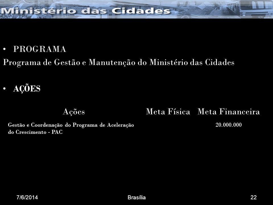 7/6/2014Brasília22 PROGRAMA Programa de Gestão e Manutenção do Ministério das Cidades AÇÕES AçõesMeta FísicaMeta Financeira Gestão e Coordenação do Programa de Aceleração do Crescimento - PAC 20.000.000