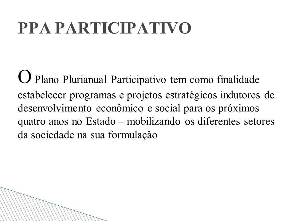 O Plano Plurianual Participativo tem como finalidade estabelecer programas e projetos estratégicos indutores de desenvolvimento econômico e social para os próximos quatro anos no Estado – mobilizando os diferentes setores da sociedade na sua formulação PPA PARTICIPATIVO