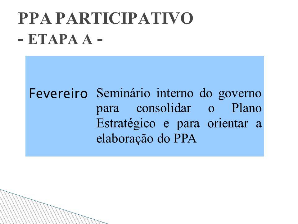Fevereiro Seminário interno do governo para consolidar o Plano Estratégico e para orientar a elaboração do PPA PPA PARTICIPATIVO - ETAPA A -