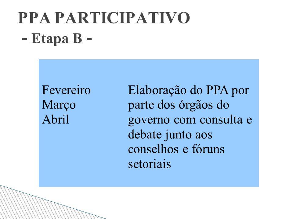 PPA PARTICIPATIVO - Etapa B - Fevereiro Março Abril Elaboração do PPA por parte dos órgãos do governo com consulta e debate junto aos conselhos e fóruns setoriais
