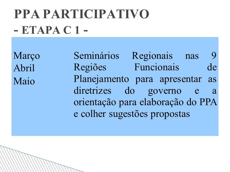 Março Abril Maio Seminários Regionais nas 9 Regiões Funcionais de Planejamento para apresentar as diretrizes do governo e a orientação para elaboração do PPA e colher sugestões propostas PPA PARTICIPATIVO - ETAPA C 1 -