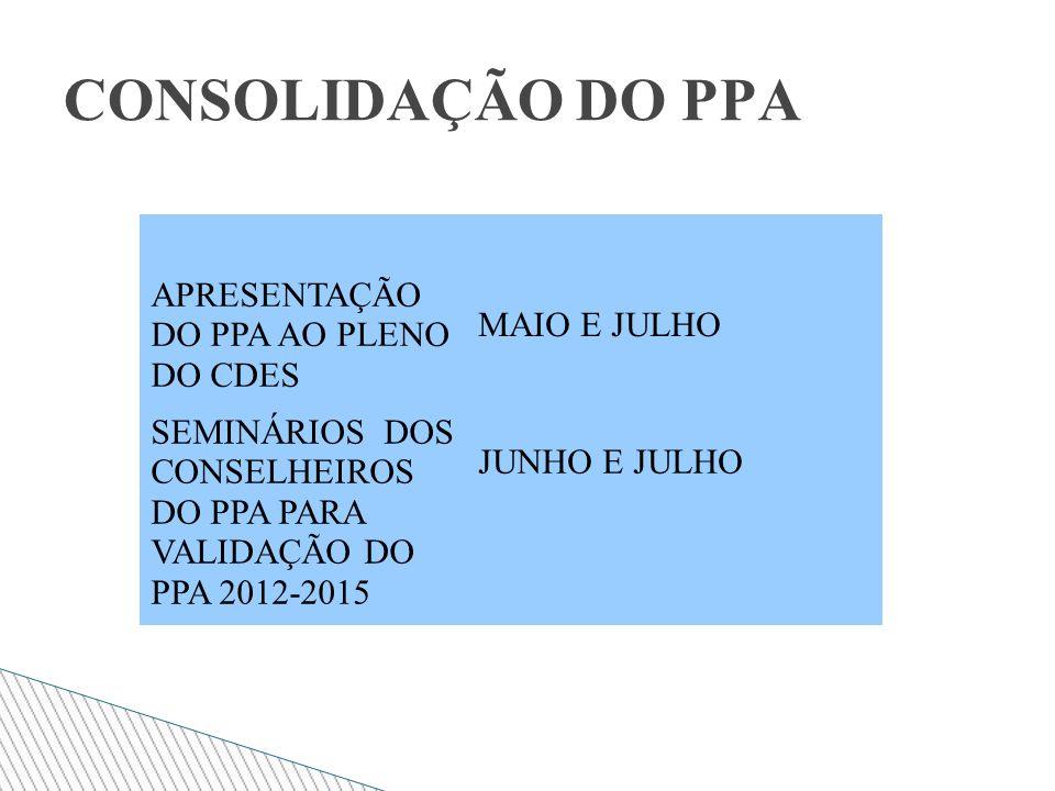 APRESENTAÇÃO DO PPA AO PLENO DO CDES MAIO E JULHO SEMINÁRIOS DOS CONSELHEIROS DO PPA PARA VALIDAÇÃO DO PPA 2012-2015 JUNHO E JULHO CONSOLIDAÇÃO DO PPA