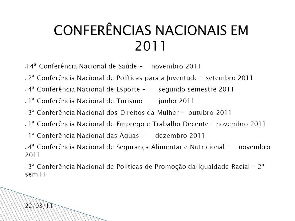 JUNHO – JULHO – AGOSTO Orçamento Participativo Consulta Popular Participação virtual ORÇAMENTO ANUAL DE 2012