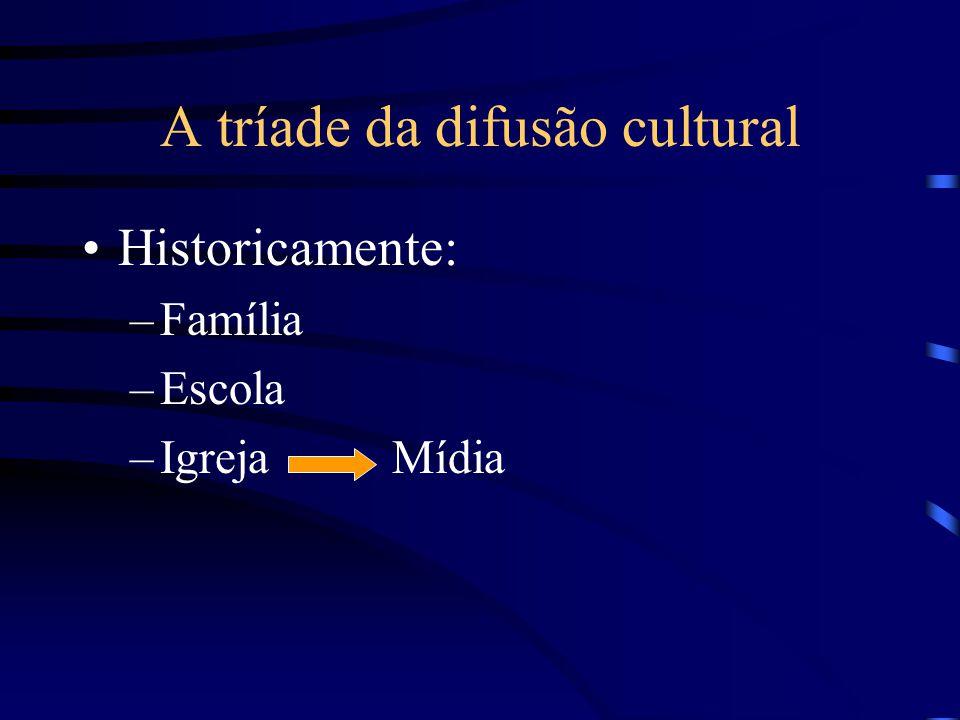 A tríade da difusão cultural Historicamente: –Família –Escola –Igreja Mídia