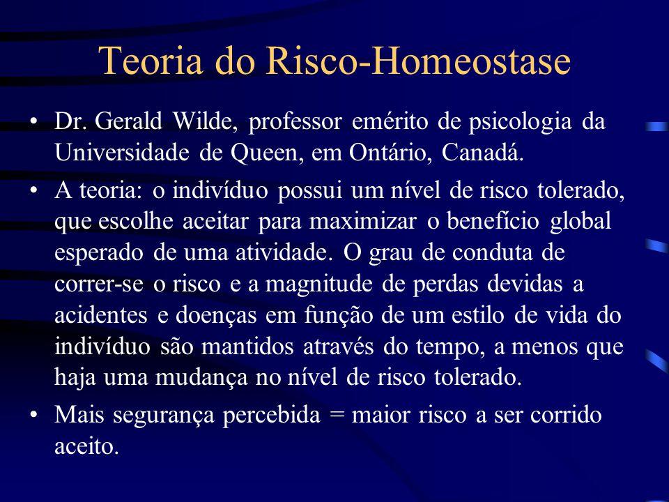 Teoria do Risco-Homeostase Dr. Gerald Wilde, professor emérito de psicologia da Universidade de Queen, em Ontário, Canadá. A teoria: o indivíduo possu