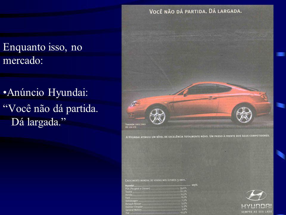 Enquanto isso, no mercado: Anúncio Hyundai: Você não dá partida. Dá largada.