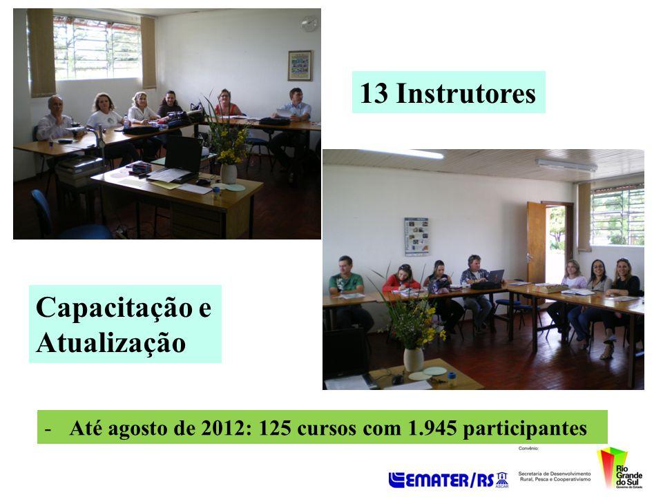 13 Instrutores Capacitação e Atualização -Até agosto de 2012: 125 cursos com 1.945 participantes