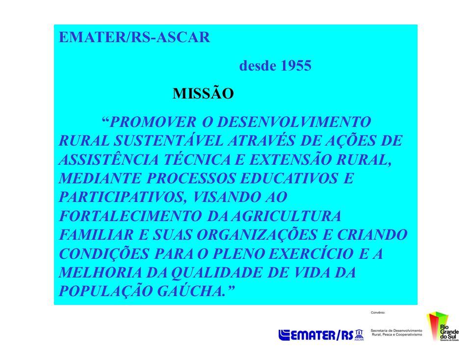 EMATER/RS-ASCAR desde 1955 MISSÃO PROMOVER O DESENVOLVIMENTO RURAL SUSTENTÁVEL ATRAVÉS DE AÇÕES DE ASSISTÊNCIA TÉCNICA E EXTENSÃO RURAL, MEDIANTE PROC