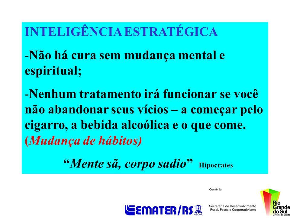 INTELIGÊNCIA ESTRATÉGICA -Não há cura sem mudança mental e espiritual; -Nenhum tratamento irá funcionar se você não abandonar seus vícios – a começar