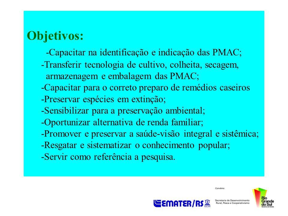 Objetivos: -Capacitar na identificação e indicação das PMAC; -Transferir tecnologia de cultivo, colheita, secagem, armazenagem e embalagem das PMAC; -