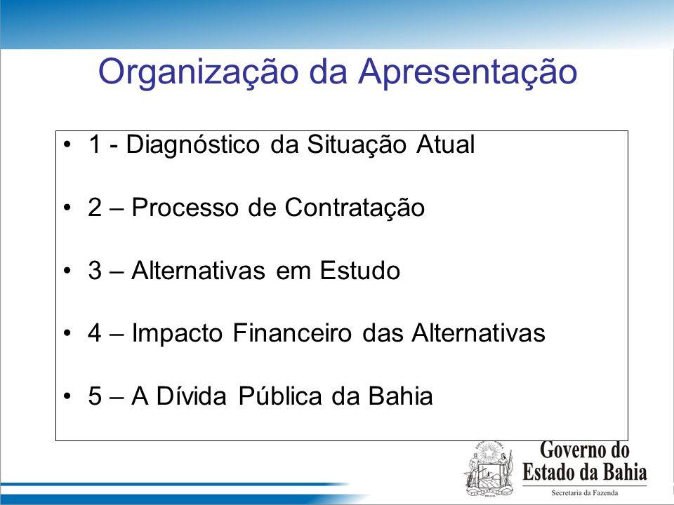 1 - Diagnóstico da Situação Atual 2 – Processo de Contratação 3 – Alternativas em Estudo 4 – Impacto Financeiro das Alternativas 5 – A Dívida Pública