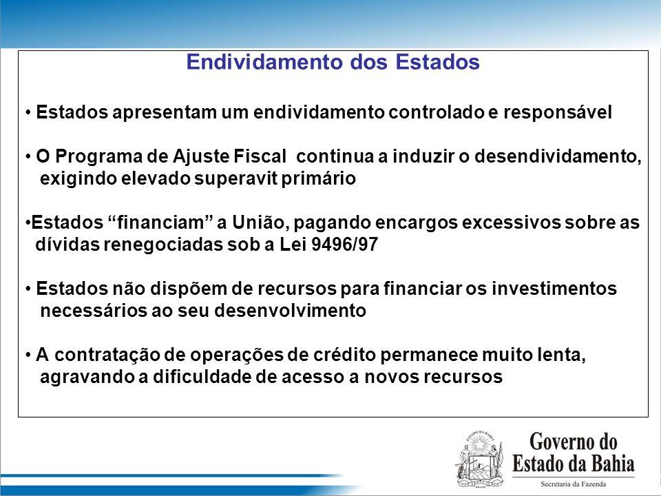 Endividamento dos Estados Estados apresentam um endividamento controlado e responsável O Programa de Ajuste Fiscal continua a induzir o desendividamen