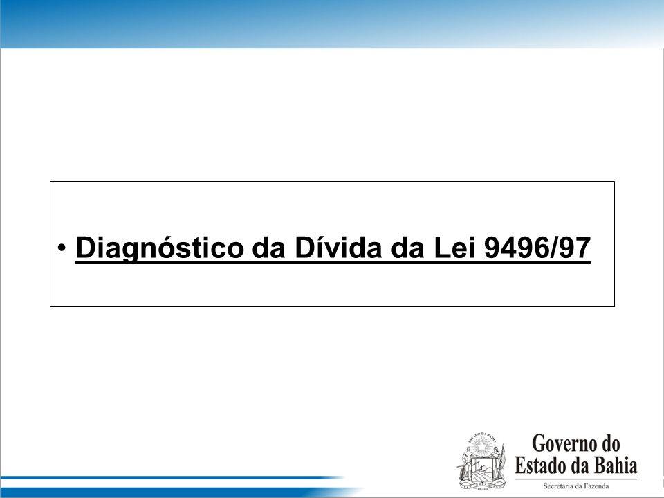 Diagnóstico da Dívida da Lei 9496/97