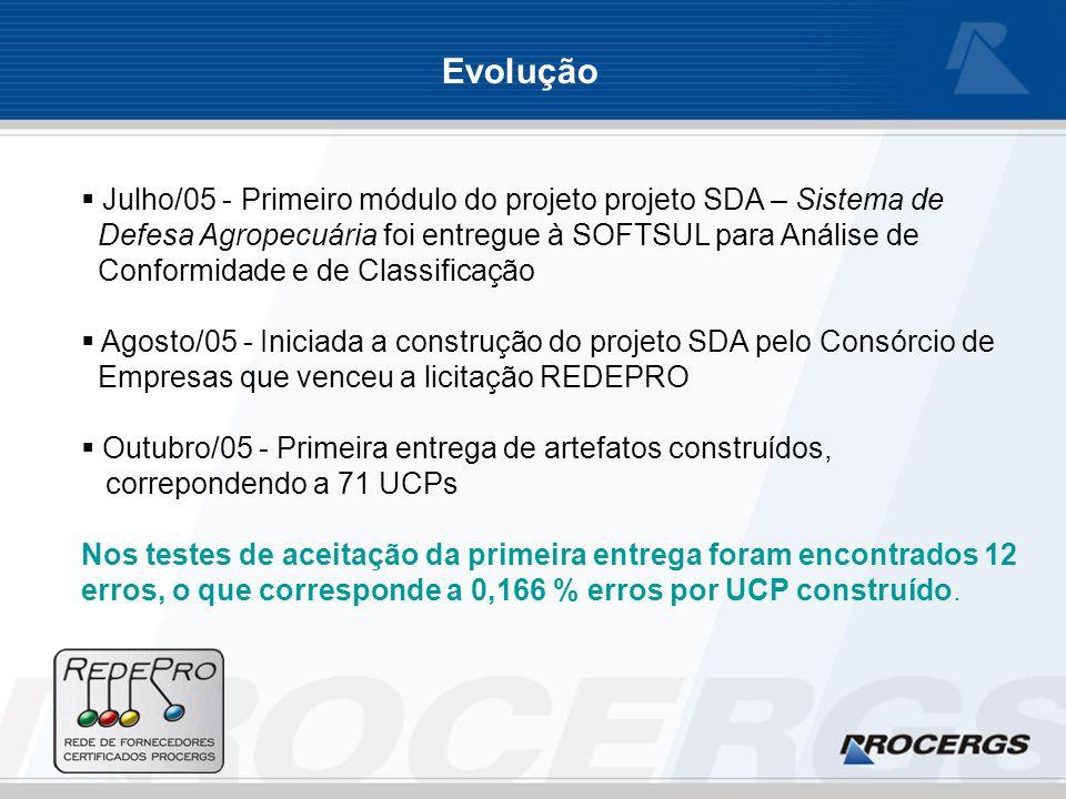 Julho/05 - Primeiro módulo do projeto projeto SDA – Sistema de Defesa Agropecuária foi entregue à SOFTSUL para Análise de Conformidade e de Classificação Agosto/05 - Iniciada a construção do projeto SDA pelo Consórcio de Empresas que venceu a licitação REDEPRO Outubro/05 - Primeira entrega de artefatos construídos, correpondendo a 71 UCPs Nos testes de aceitação da primeira entrega foram encontrados 12 erros, o que corresponde a 0,166 % erros por UCP construído.