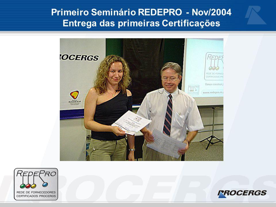 Primeiro Seminário REDEPRO - Nov/2004 Entrega das primeiras Certificações