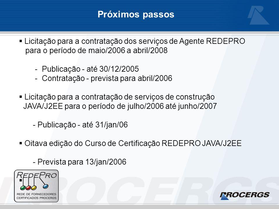 Próximos passos Licitação para a contratação dos serviços de Agente REDEPRO para o período de maio/2006 a abril/2008 - Publicação - até 30/12/2005 - Contratação - prevista para abril/2006 Licitação para a contratação de serviços de construção JAVA/J2EE para o período de julho/2006 até junho/2007 - Publicação - até 31/jan/06 Oitava edição do Curso de Certificação REDEPRO JAVA/J2EE - Prevista para 13/jan/2006