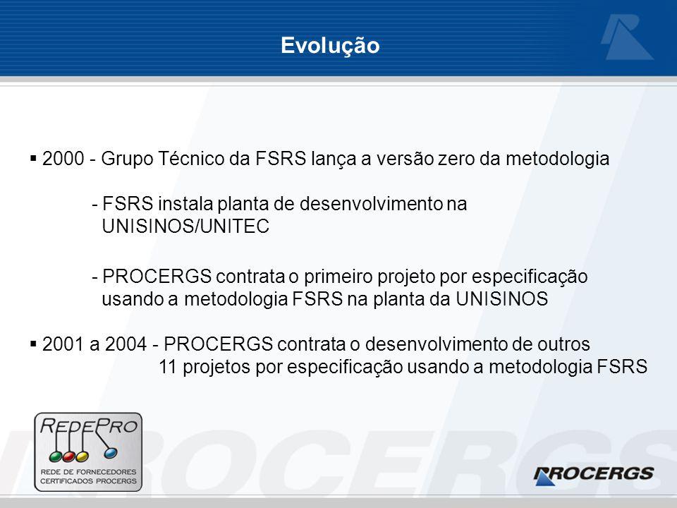 2000 - Grupo Técnico da FSRS lança a versão zero da metodologia - FSRS instala planta de desenvolvimento na UNISINOS/UNITEC - PROCERGS contrata o primeiro projeto por especificação usando a metodologia FSRS na planta da UNISINOS 2001 a 2004 - PROCERGS contrata o desenvolvimento de outros 11 projetos por especificação usando a metodologia FSRS Evolução