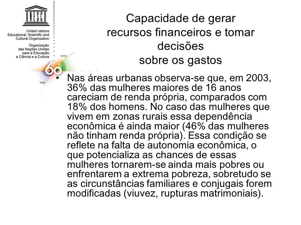 Capacidade de gerar recursos financeiros e tomar decisões sobre os gastos Nas áreas urbanas observa-se que, em 2003, 36% das mulheres maiores de 16 anos careciam de renda própria, comparados com 18% dos homens.