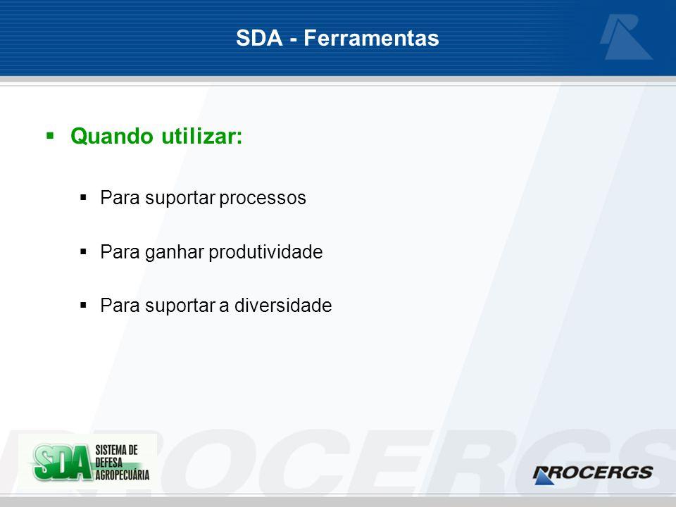 SDA - Ferramentas Quando utilizar: Para suportar processos Para ganhar produtividade Para suportar a diversidade