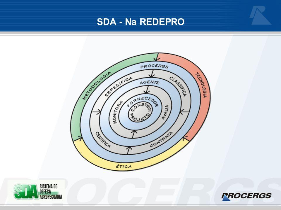 SDA - Na REDEPRO