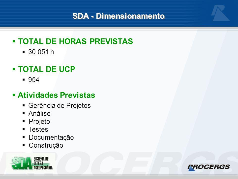 SDA - Bases do Projeto As bases do Projeto SDA
