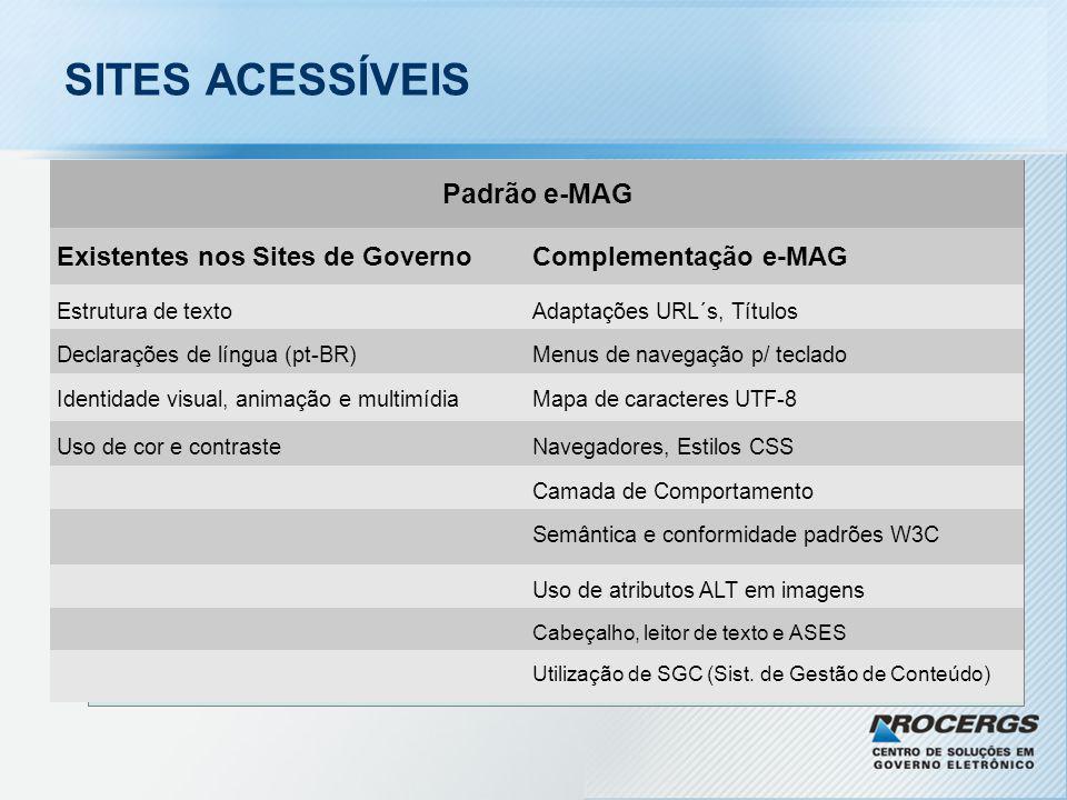 SITES ACESSÍVEIS 1º Site ajustado ao padrão e-MAG Com Zero erros prioritários FADERS www.faders.rs.gov.br