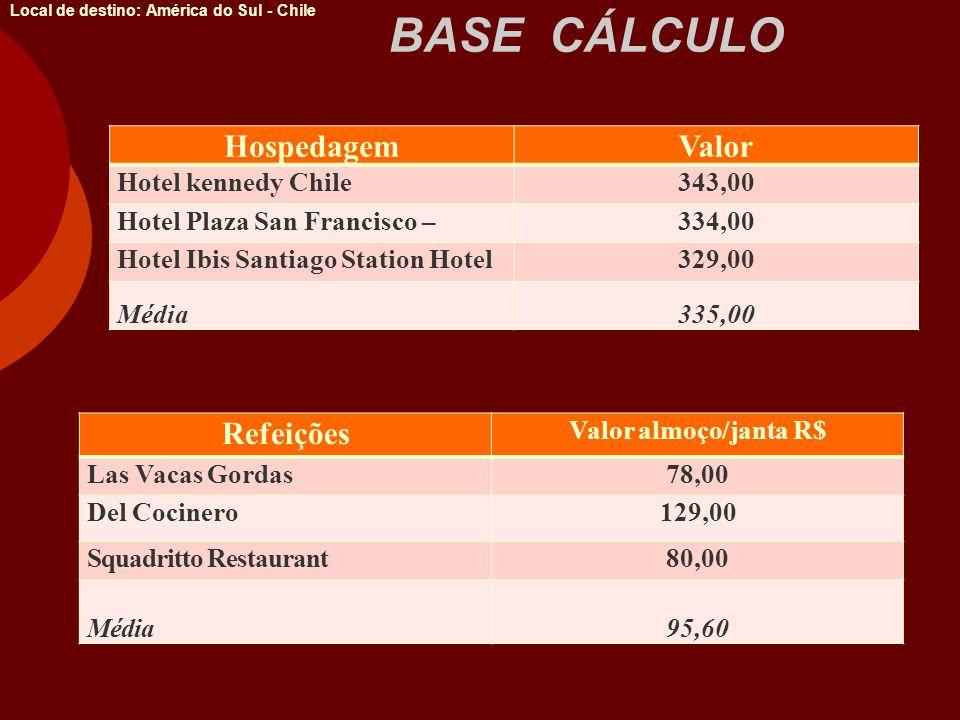 BASE CÁLCULO Local de destino: América do Sul - Chile HospedagemValor Hotel kennedy Chile343,00 Hotel Plaza San Francisco –334,00 Hotel Ibis Santiago