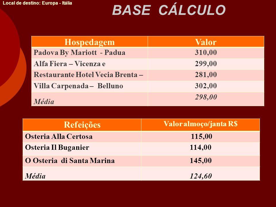 BASE CÁLCULO Local de destino: Europa - Itália HospedagemValor Padova By Mariott - Padua310,00 Alfa Fiera – Vicenza e299,00 Restaurante Hotel Vecia Br