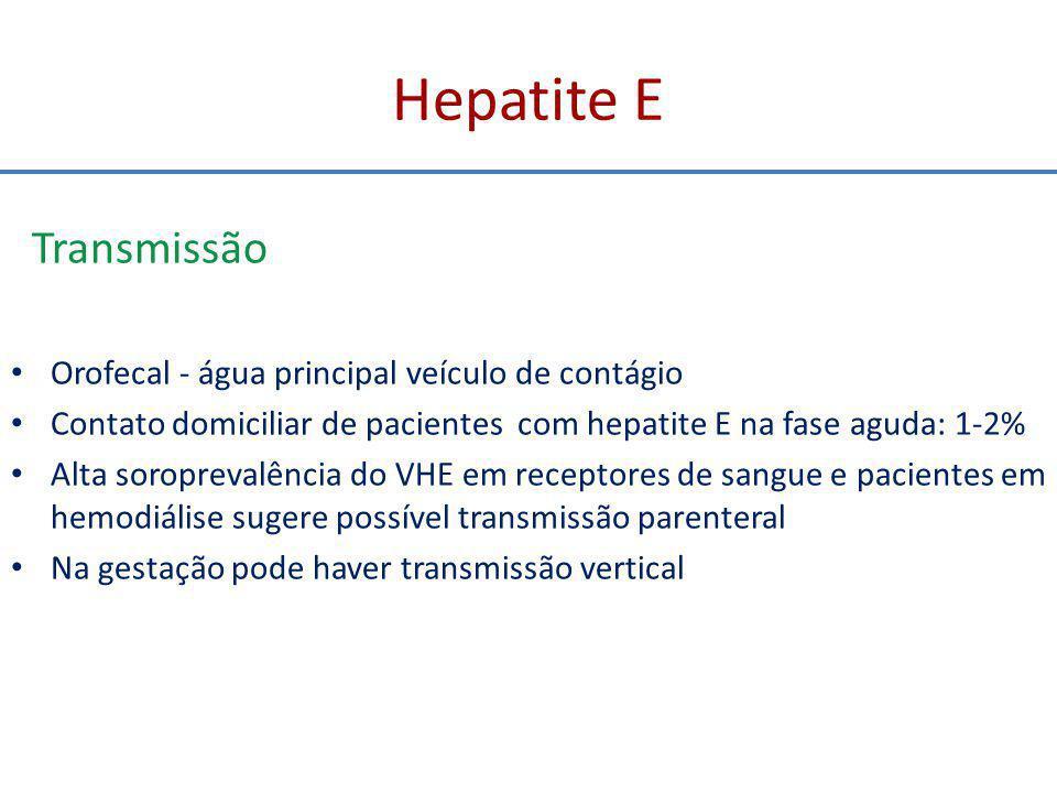 Hepatite D Aspectos clínicos 1 - INFECÇÃO AGUDA VHB + VHD - coinfecção aguda Geralmente o VHD inibe a síntese do VHB - evolução clínica bifásica com 2 picos de transaminases Depuração rápida do HBsAg - supressão da replicação do VHB Normalmente a apresentação clínica é uma hepatite aguda benigna Bom prognóstico - excepcionalmente casos graves como hepatite fulminante ou cronificação Depuração do VHB + VHD em 95%