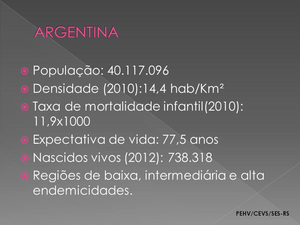 População: 40.117.096 Densidade (2010):14,4 hab/Km² Taxa de mortalidade infantil(2010): 11,9x1000 Expectativa de vida: 77,5 anos Nascidos vivos (2012)
