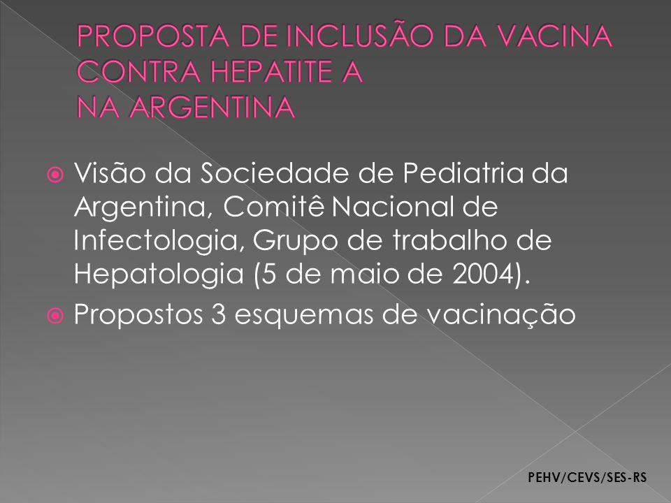 Visão da Sociedade de Pediatria da Argentina, Comitê Nacional de Infectologia, Grupo de trabalho de Hepatologia (5 de maio de 2004). Propostos 3 esque