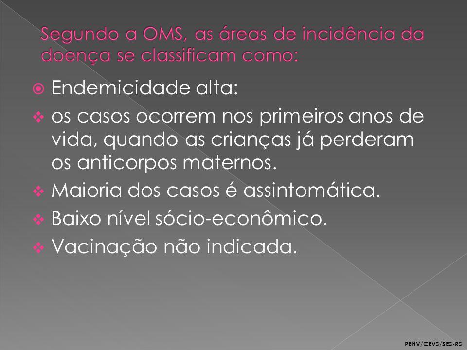 Endemicidade intermediária: os casos ocorrem em crianças pré- escolares e escolares.