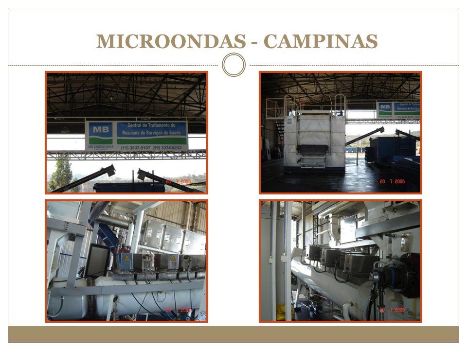MICROONDAS - CAMPINAS