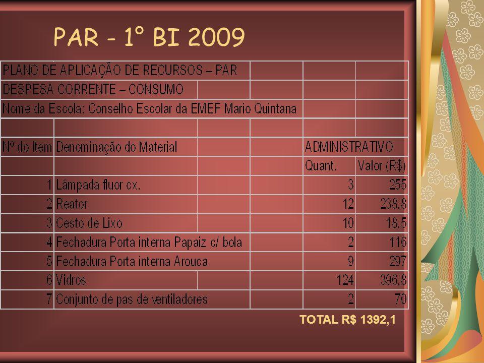 PDDE TOTAL - R$ 6.634,28 REPASSE FEITO ANUALMENTE NO SEGUNDO SEMESTRE CONSUMO- R$ 5.294.50 PERMANENTE - R$ 1.339,78