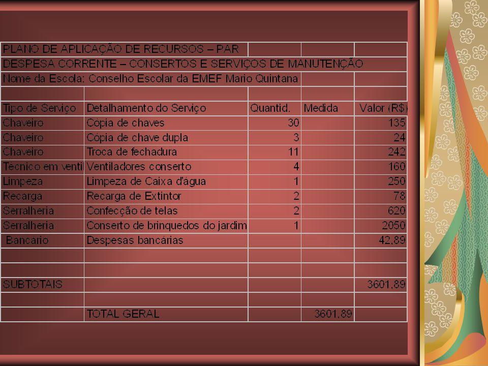 PAR - 1° BI 2009 TOTAL R$ 1392,1