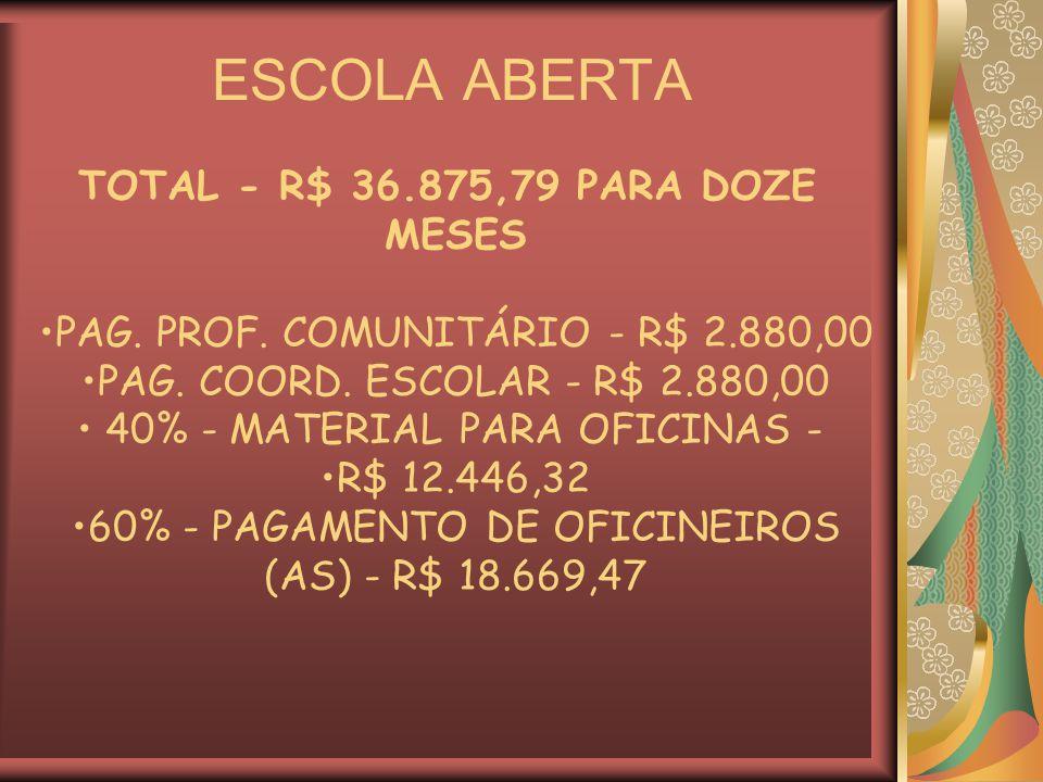 PROGRAMA ADOTE UM(A) ESCRITOR(A) TOTAL - R$ 4.685,00 R$ 1.455,00 - COMPRA DE LIVROS DE AUTOR(A) ADOTADO(A) R$ 1.730,00 - COMPRA DE LIVROS NA FEIRA DO LIVRO R$ 1.300,00 - TRANSPORTE DE ALUNOS(AS) PARA FEIRA DO LIVRO R$ 200,00 - TRANSPORTE DO(A) AUTOR(A) À ESCOLA